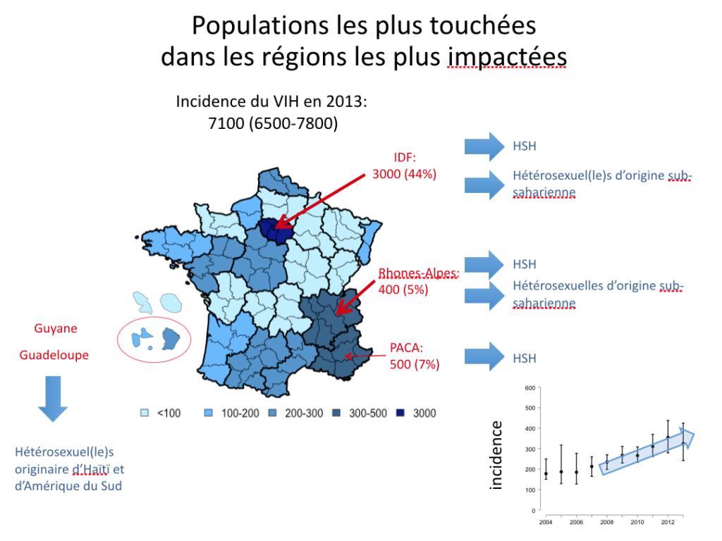 chiffres-epidemie-cachee-vih-sida-inserm-france